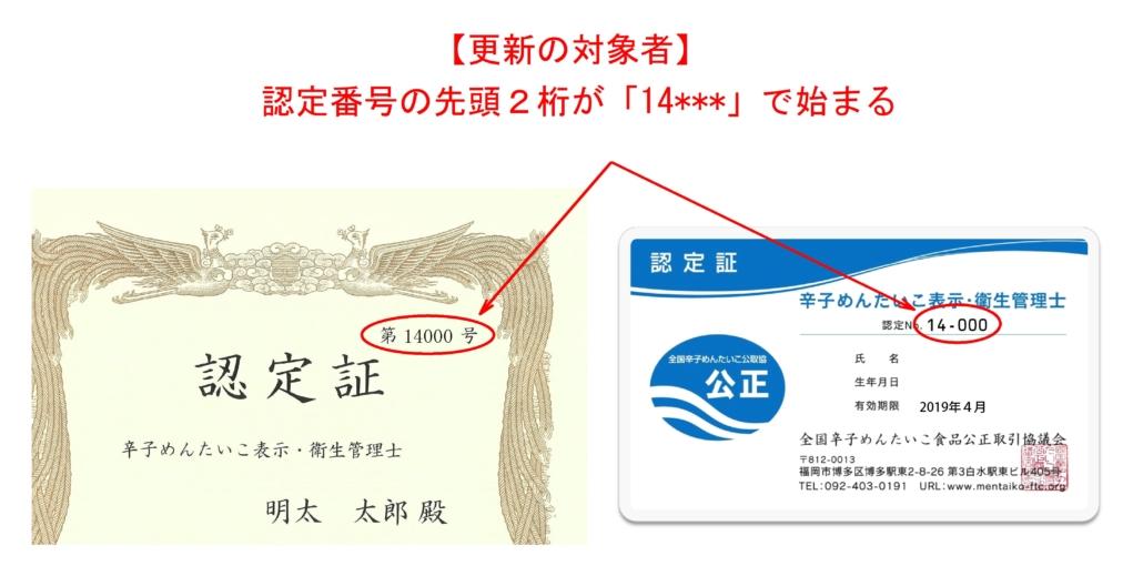 認定証・認定カード